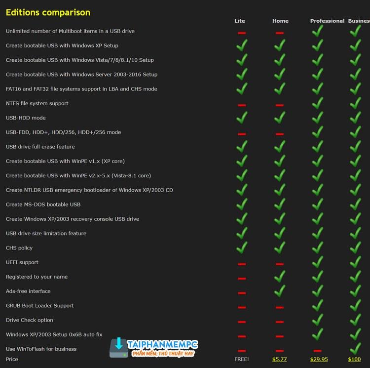 wintoflash pro 1.8.0000 - tao usb boot cai windows chuyen nghiep 2