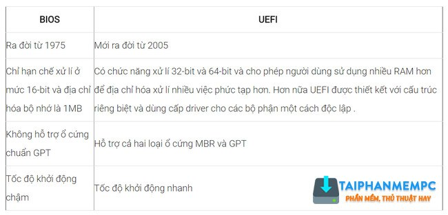 cach kiem tra bios la uefi hay legacy tren may tinh nhu the nao 3