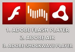 Adobe Components: Flash Player + AIR + Shockwave Player All-in-One
