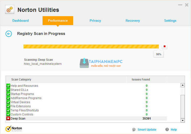 symantec norton utilities 2